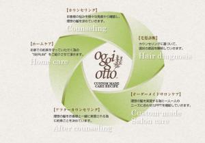 Custom_made_care_recipe___oggi_otto(オッジィオット)